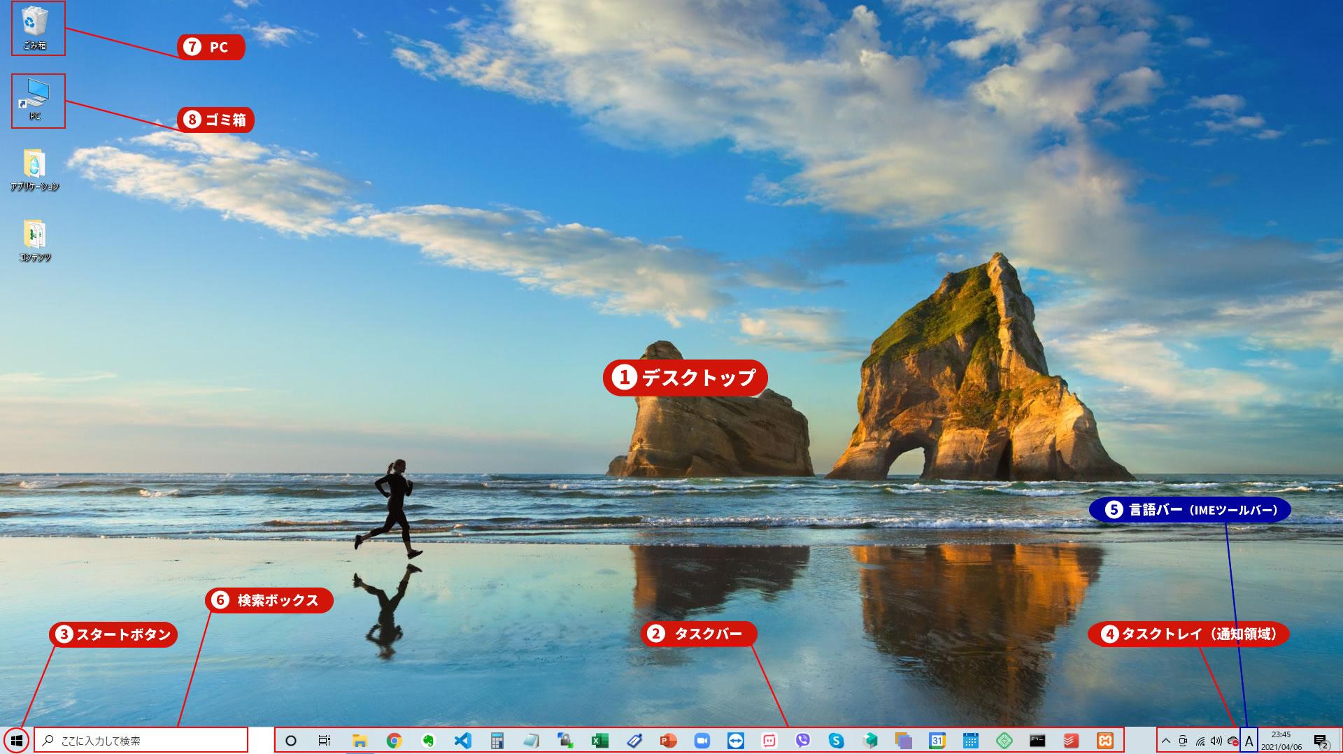 Windowsの各種名称